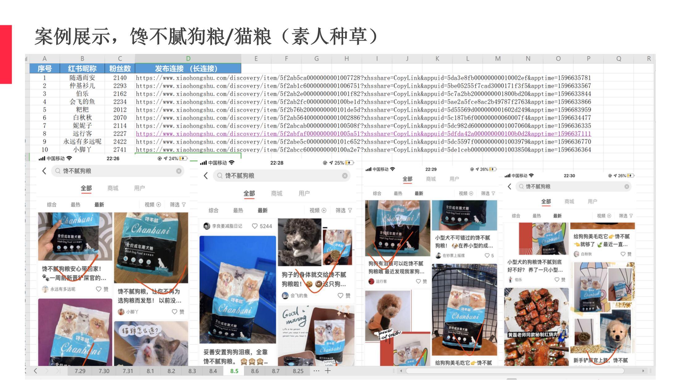 小红书-馋不腻(宠物食品品牌)